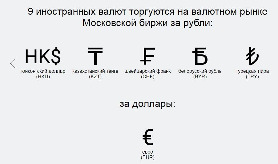 валютное хэджирование